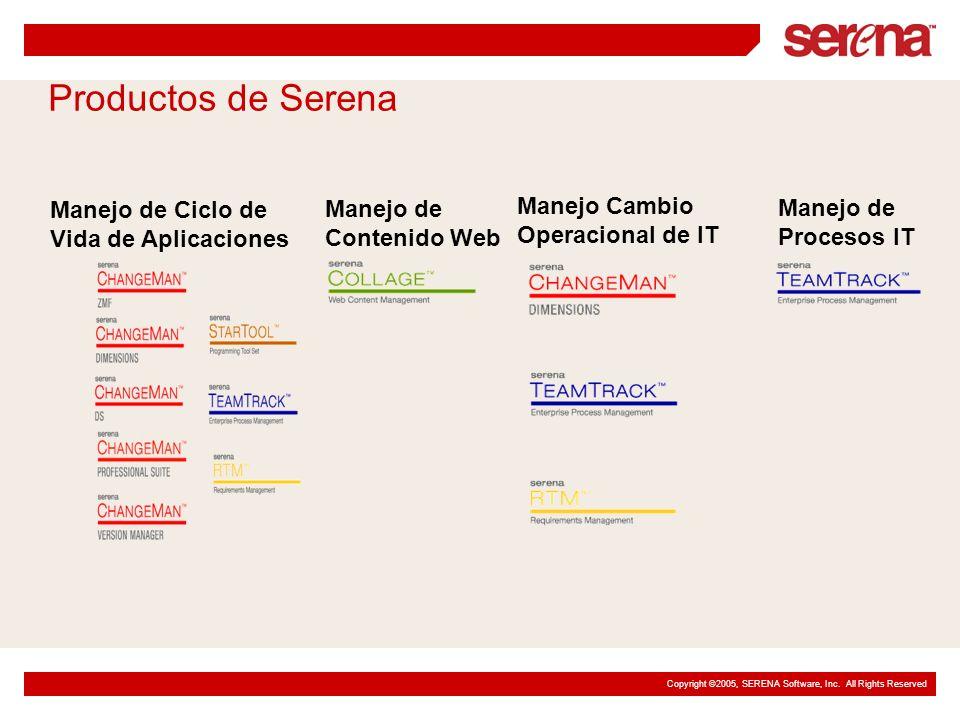 Productos de Serena Manejo de Ciclo de Vida de Aplicaciones Manejo de