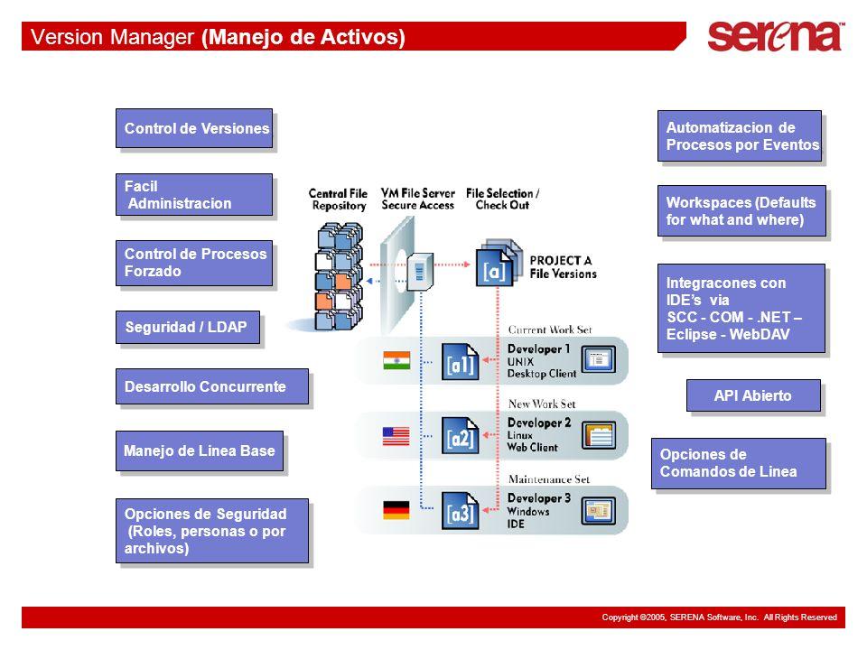 Version Manager (Manejo de Activos)