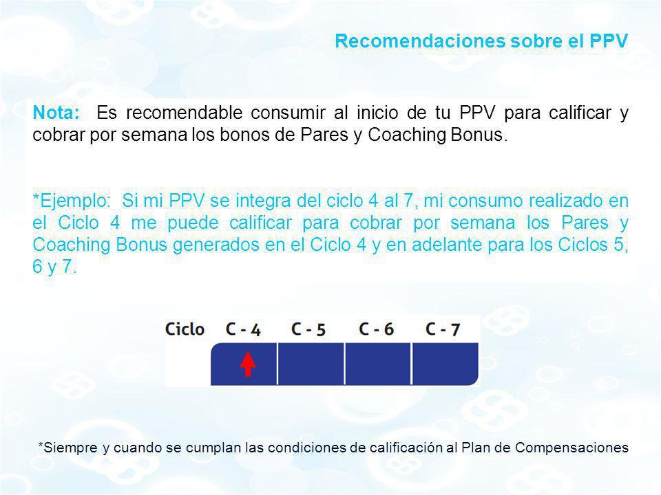 Recomendaciones sobre el PPV
