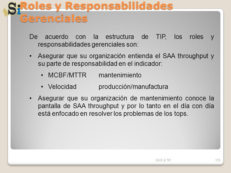 Roles y Responsabilidades Gerenciales