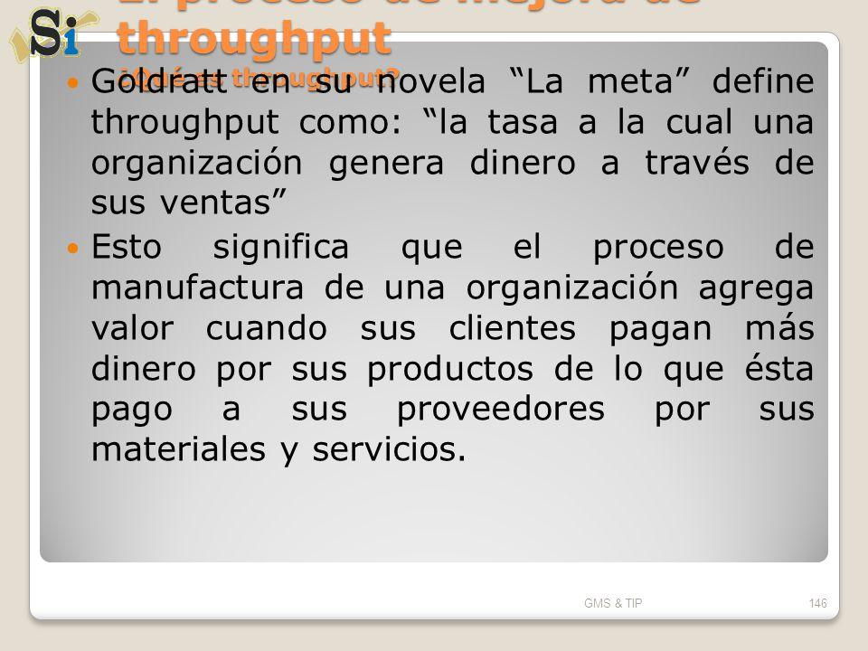 El proceso de mejora de throughput ¿Qué es throughput