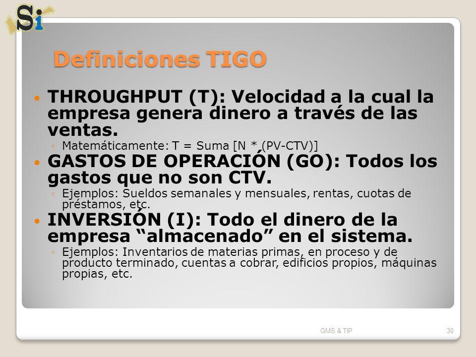 Definiciones TIGO THROUGHPUT (T): Velocidad a la cual la empresa genera dinero a través de las ventas.