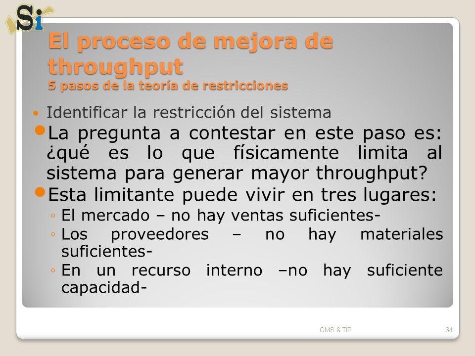 El proceso de mejora de throughput 5 pasos de la teoría de restricciones