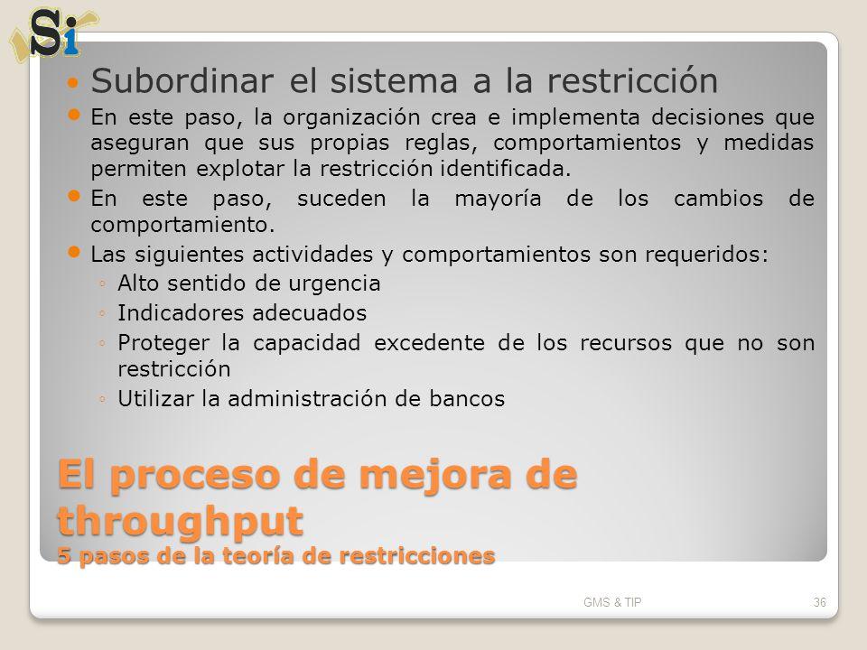 Subordinar el sistema a la restricción