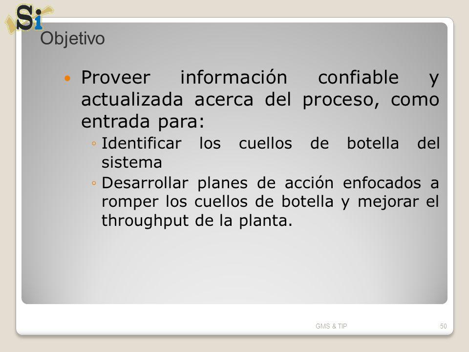 Objetivo Proveer información confiable y actualizada acerca del proceso, como entrada para: Identificar los cuellos de botella del sistema.