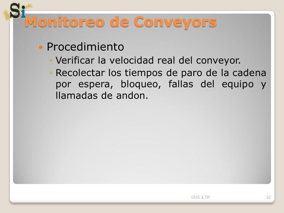 Monitoreo de Conveyors
