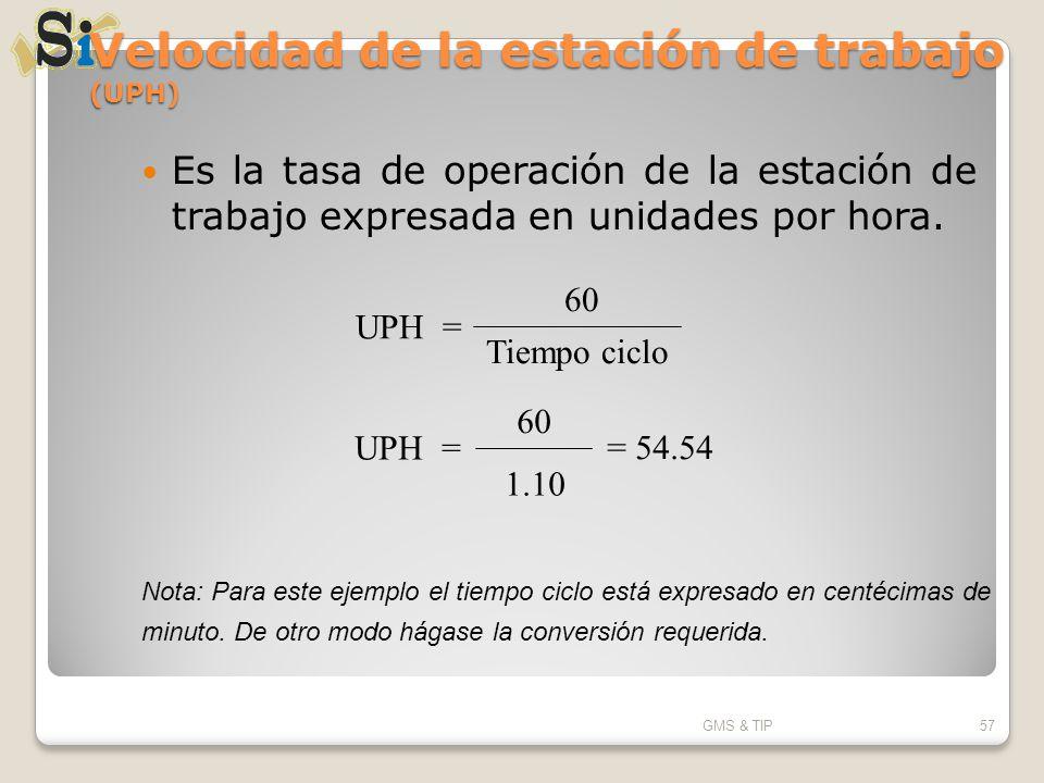 Velocidad de la estación de trabajo (UPH)