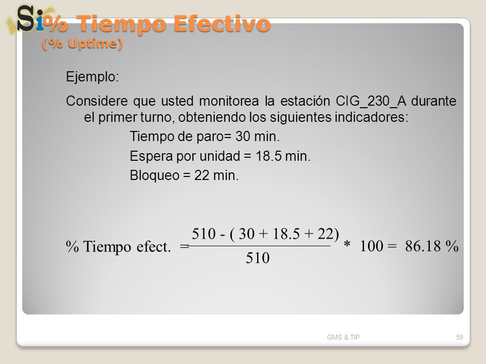 % Tiempo Efectivo (% Uptime)