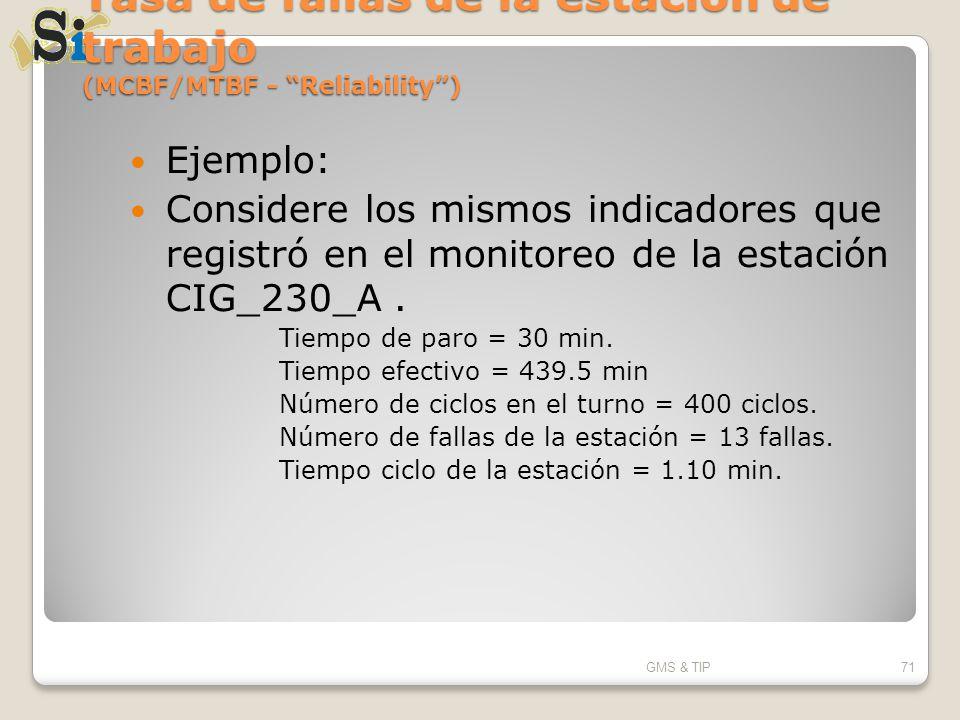 Tasa de fallas de la estación de trabajo (MCBF/MTBF - Reliability )