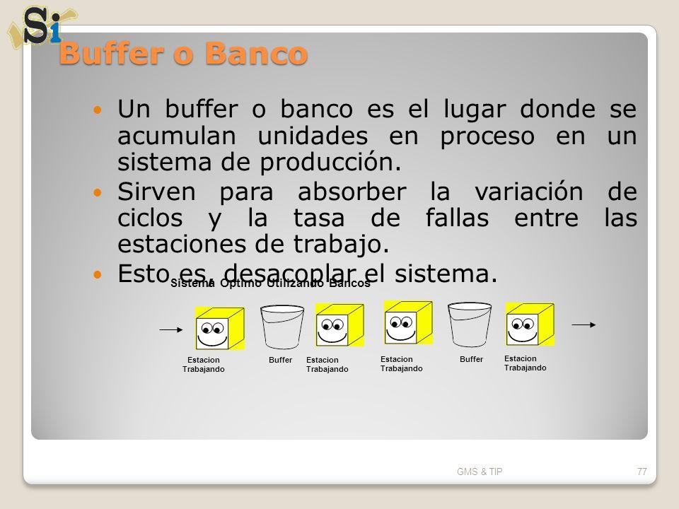Buffer o Banco Un buffer o banco es el lugar donde se acumulan unidades en proceso en un sistema de producción.