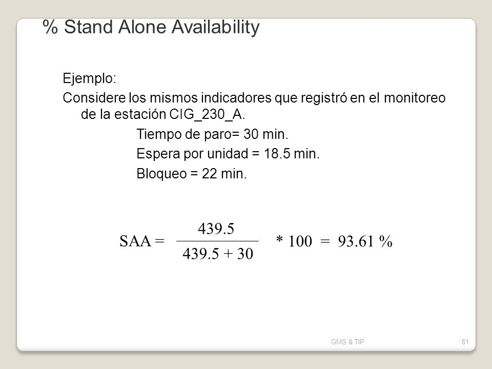 % Stand Alone Availability