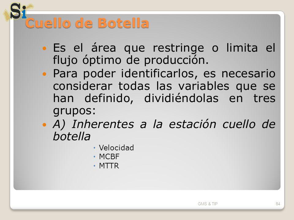 Cuello de Botella Es el área que restringe o limita el flujo óptimo de producción.