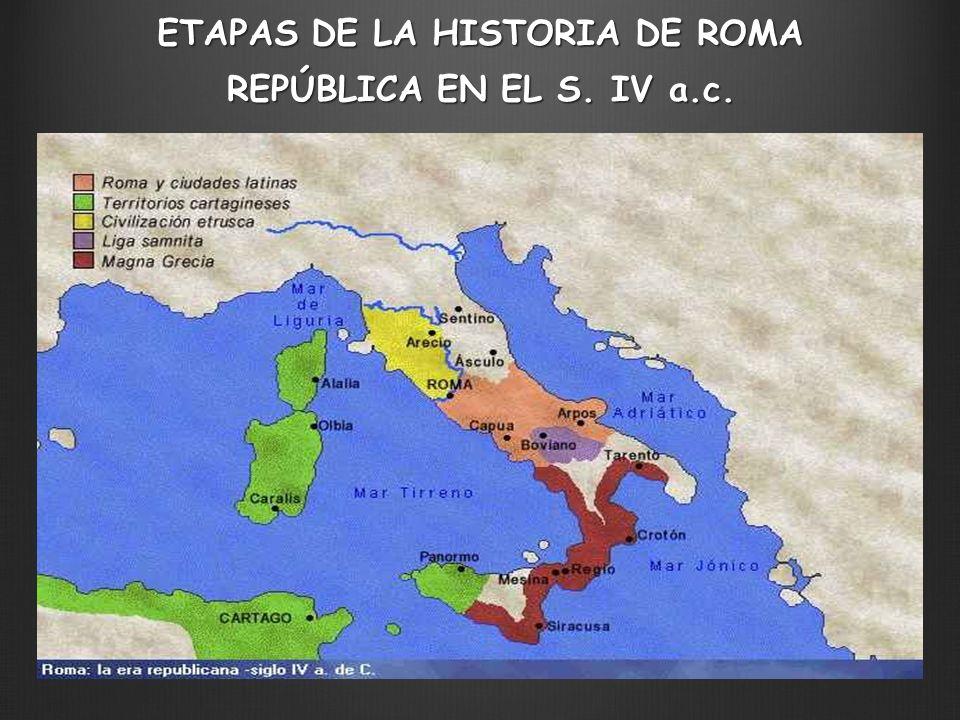 ETAPAS DE LA HISTORIA DE ROMA