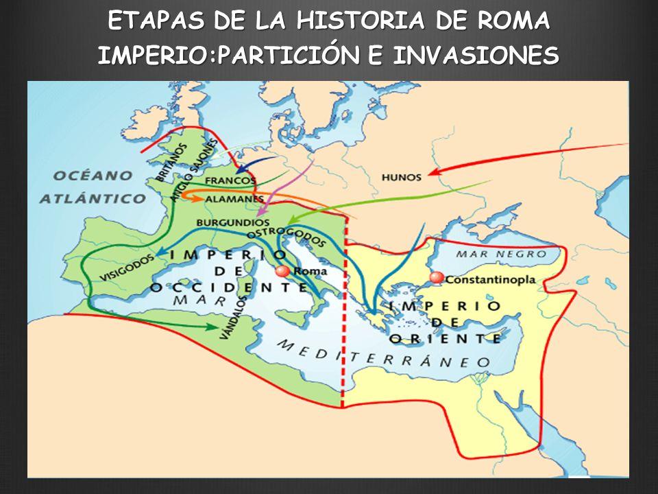 ETAPAS DE LA HISTORIA DE ROMA IMPERIO:PARTICIÓN E INVASIONES