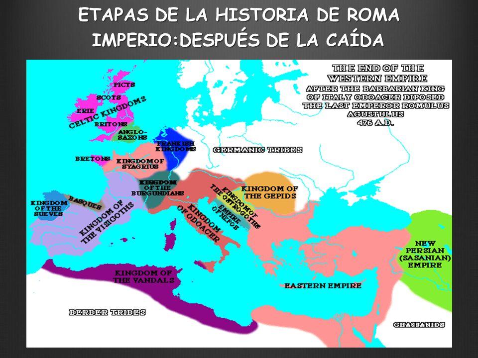 ETAPAS DE LA HISTORIA DE ROMA IMPERIO:DESPUÉS DE LA CAÍDA