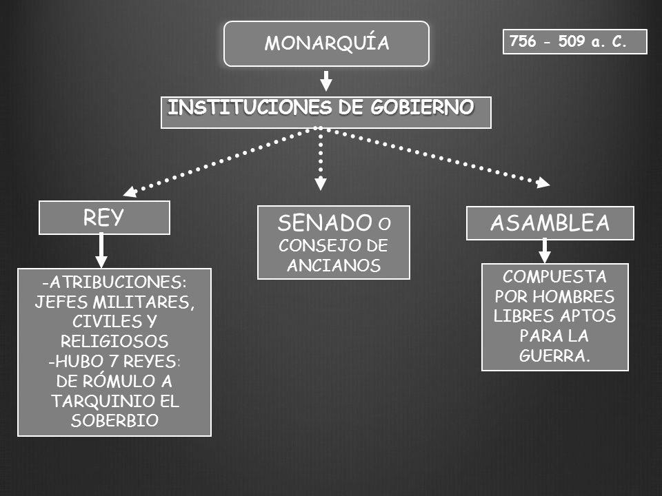 SENADO O CONSEJO DE ANCIANOS REY ASAMBLEA
