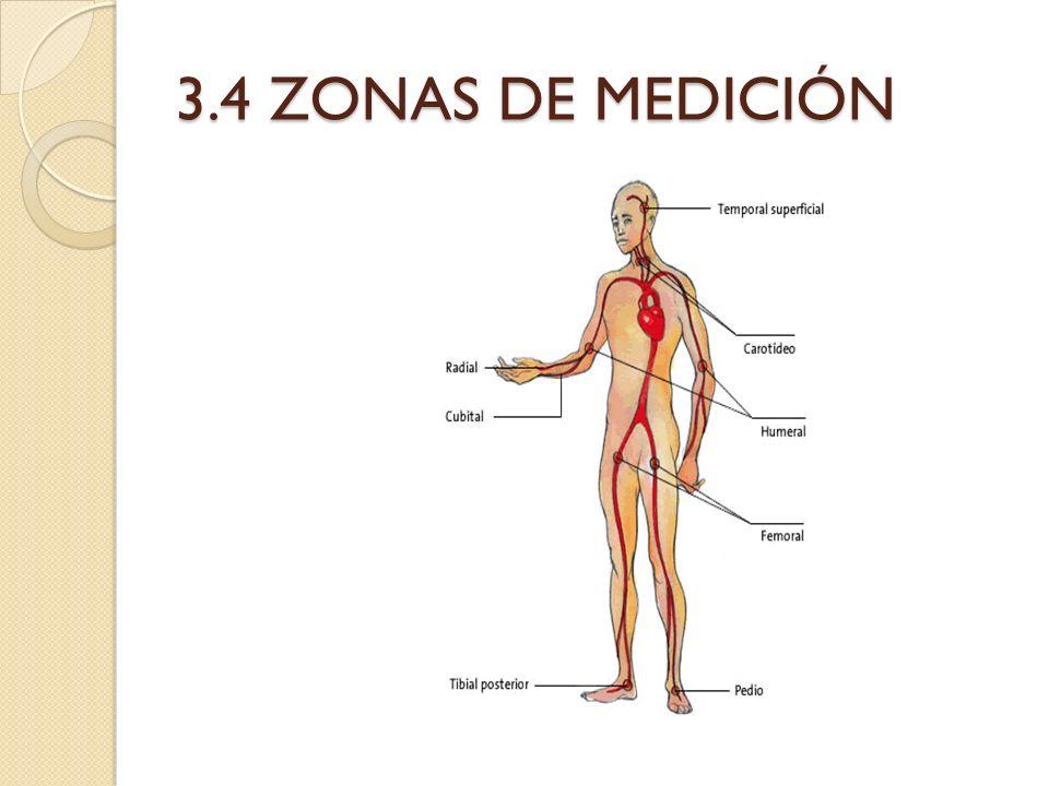 3.4 ZONAS DE MEDICIÓN