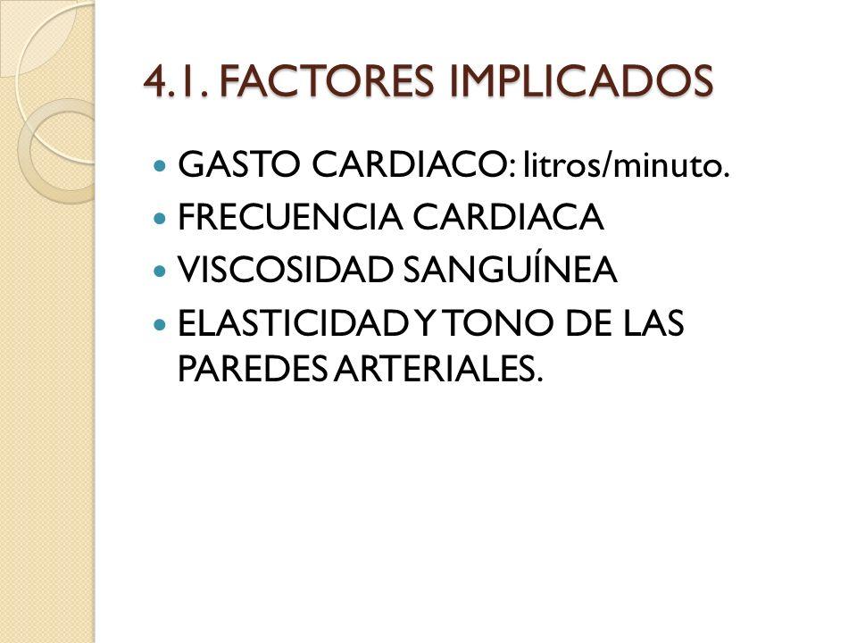 4.1. FACTORES IMPLICADOS GASTO CARDIACO: litros/minuto.
