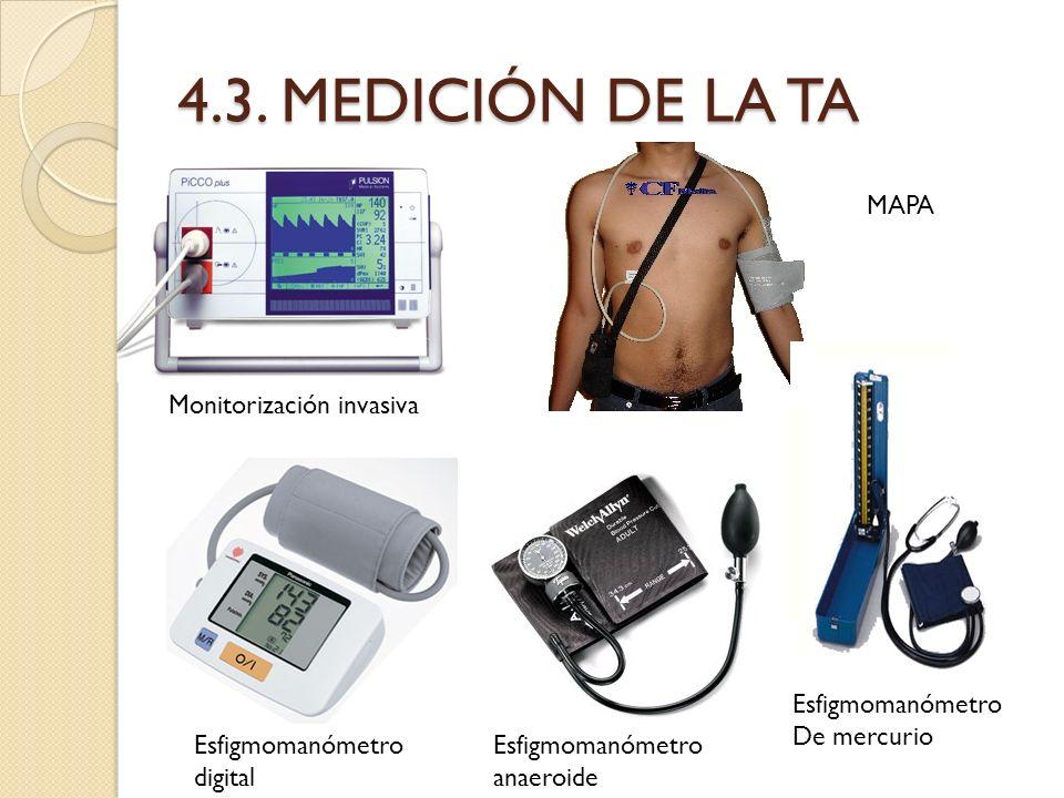 4.3. MEDICIÓN DE LA TA MAPA Monitorización invasiva Esfigmomanómetro