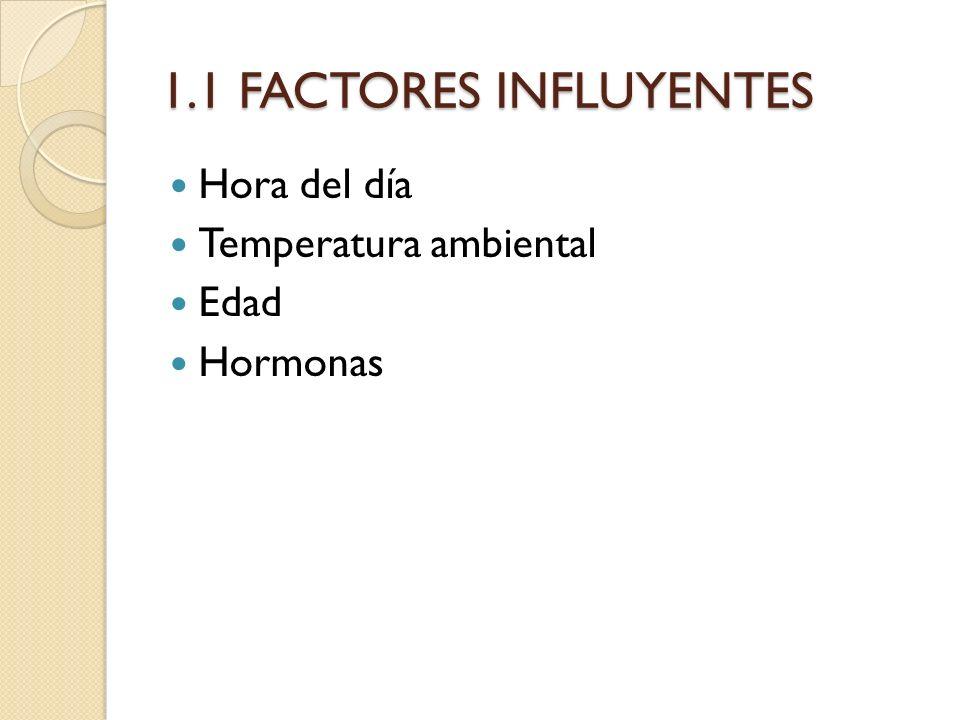 1.1 FACTORES INFLUYENTES Hora del día Temperatura ambiental Edad