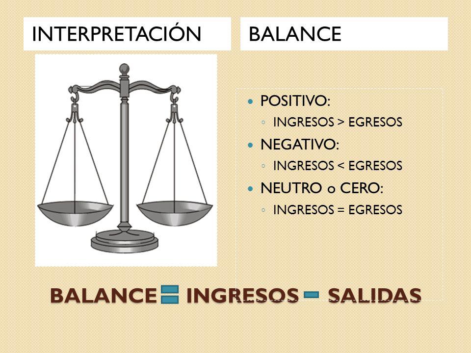 BALANCE INGRESOS SALIDAS