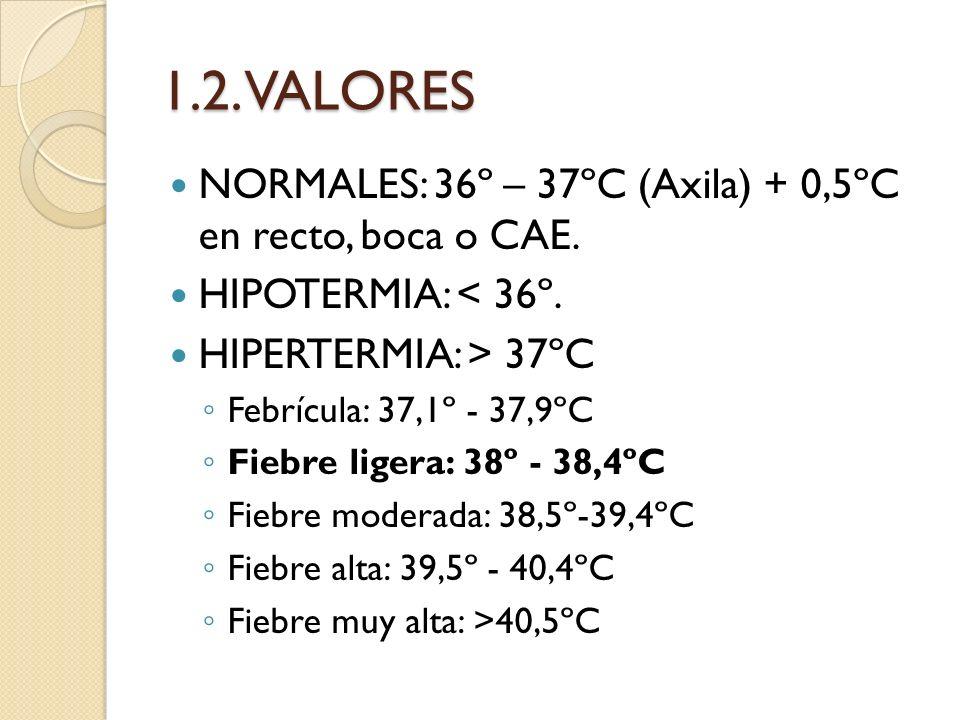 1.2. VALORESNORMALES: 36º – 37ºC (Axila) + 0,5ºC en recto, boca o CAE. HIPOTERMIA: < 36º. HIPERTERMIA: > 37ºC.