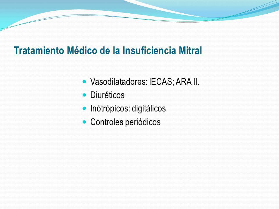 Tratamiento Médico de la Insuficiencia Mitral
