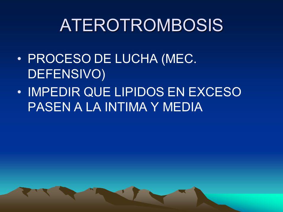 ATEROTROMBOSIS PROCESO DE LUCHA (MEC. DEFENSIVO)
