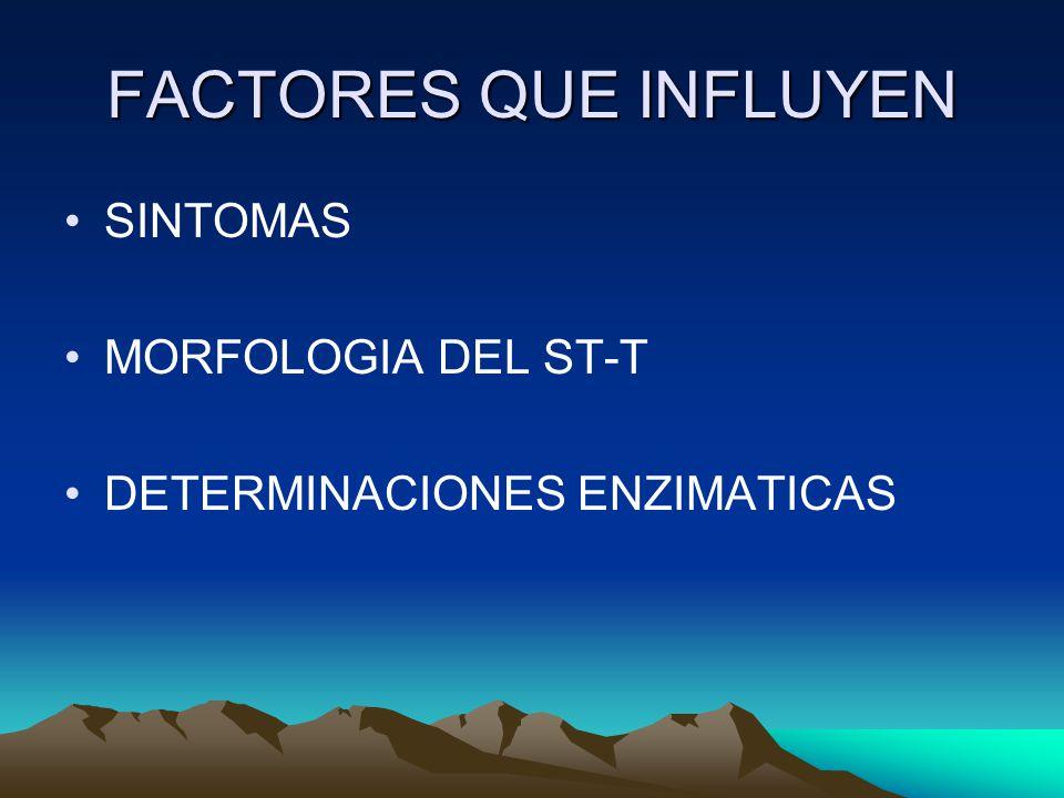 FACTORES QUE INFLUYEN SINTOMAS MORFOLOGIA DEL ST-T