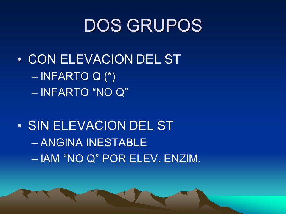 DOS GRUPOS CON ELEVACION DEL ST SIN ELEVACION DEL ST INFARTO Q (*)