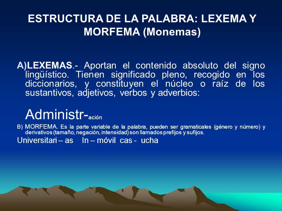 ESTRUCTURA DE LA PALABRA: LEXEMA Y MORFEMA (Monemas)