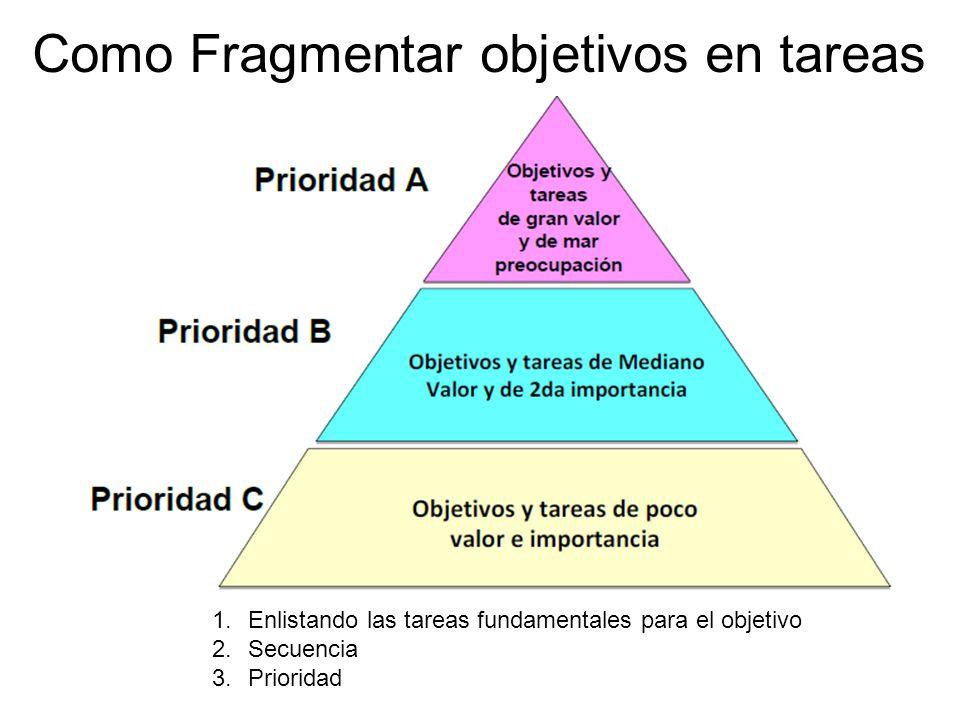 Como Fragmentar objetivos en tareas
