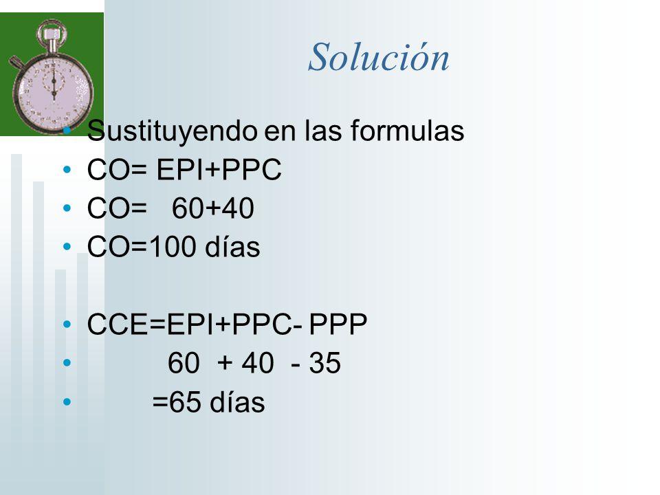 Solución Sustituyendo en las formulas CO= EPI+PPC CO= 60+40