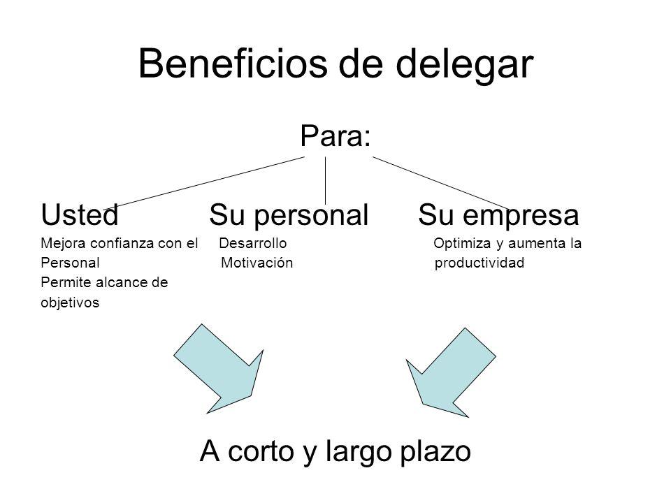 Beneficios de delegar Para: Usted Su personal Su empresa