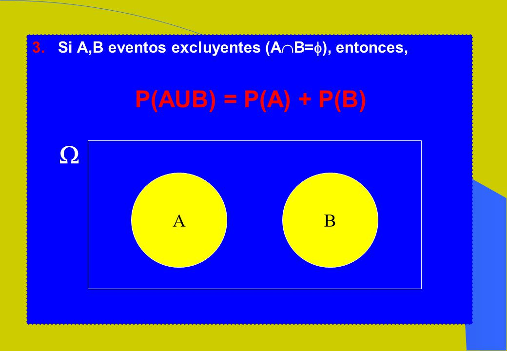  A B 3. Si A,B eventos excluyentes (AB=), entonces,