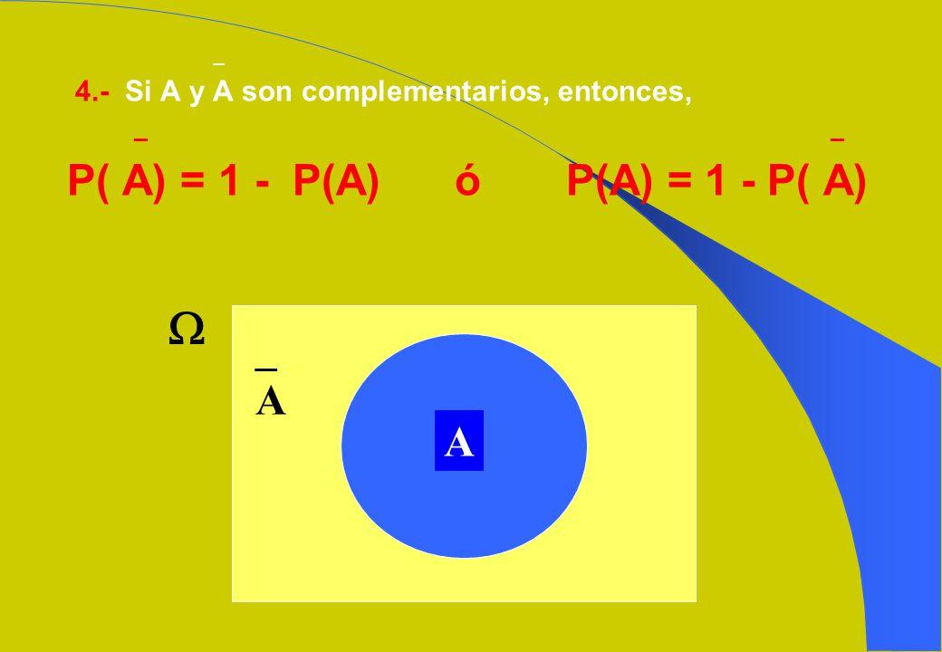  P( A) = 1 - P(A) ó P(A) = 1 - P( A) _ A A