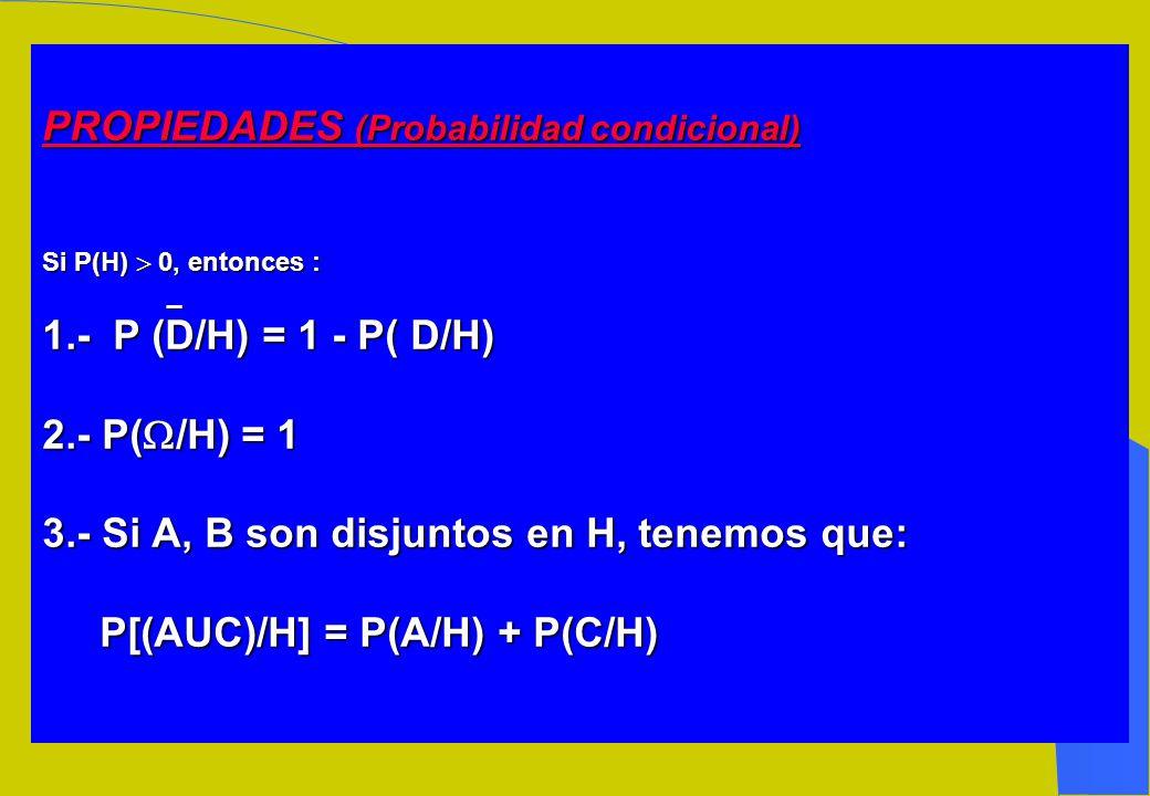PROPIEDADES (Probabilidad condicional) Si P(H)  0, entonces : _ 1
