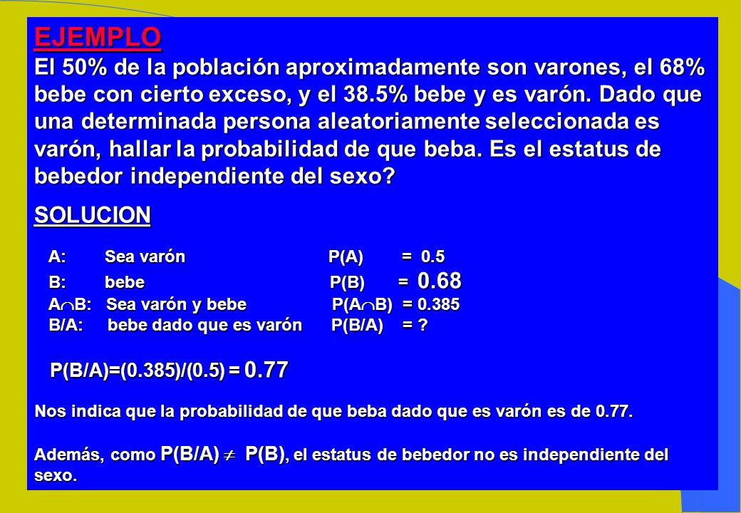 EJEMPLO El 50% de la población aproximadamente son varones, el 68% bebe con cierto exceso, y el 38.5% bebe y es varón.