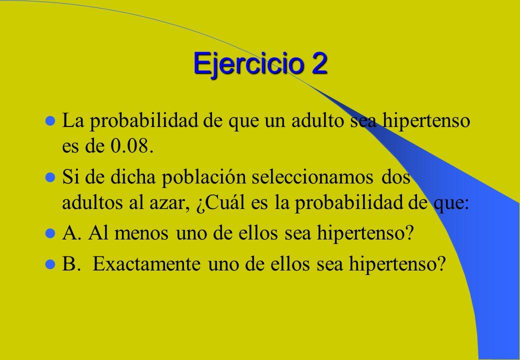 Ejercicio 2 La probabilidad de que un adulto sea hipertenso es de 0.08.