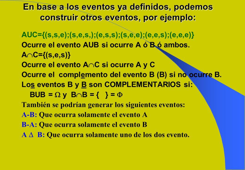 En base a los eventos ya definidos, podemos construir otros eventos, por ejemplo:
