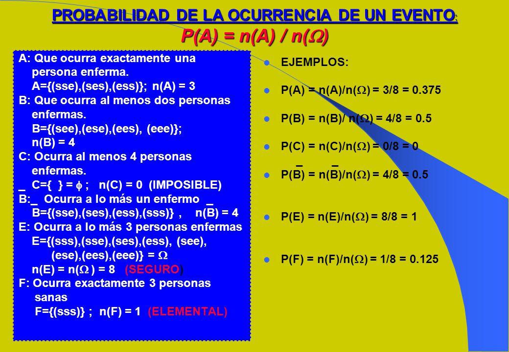PROBABILIDAD DE LA OCURRENCIA DE UN EVENTO: P(A) = n(A) / n()