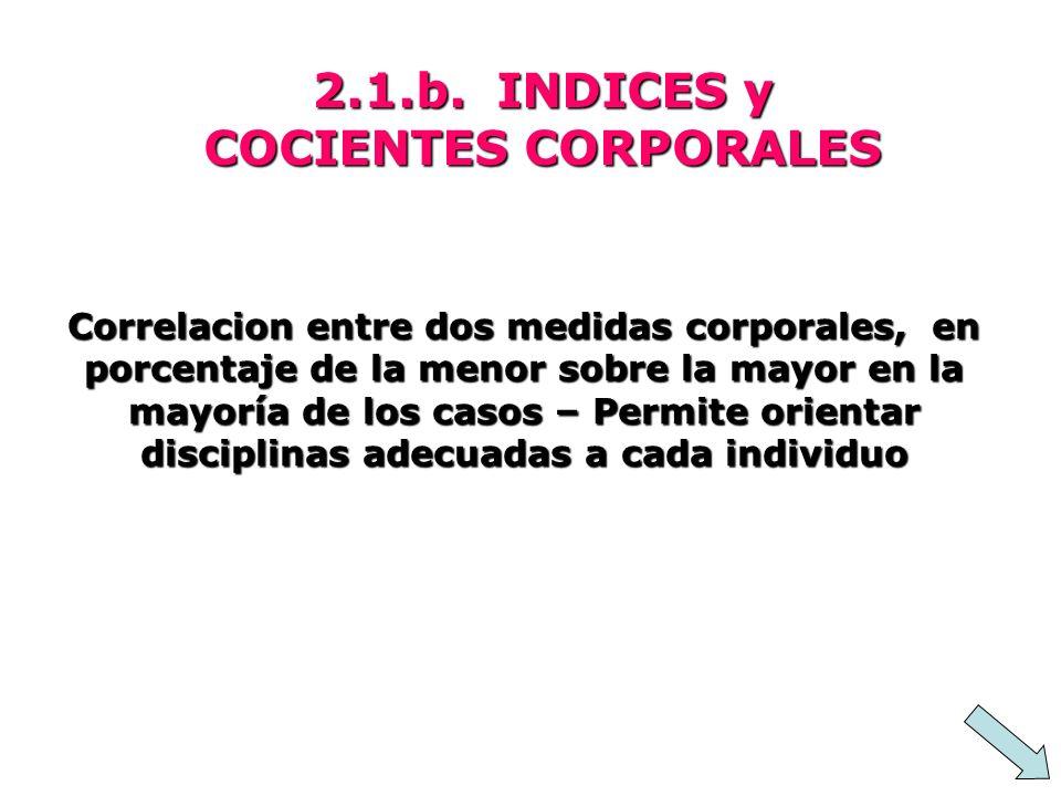 2.1.b. INDICES y COCIENTES CORPORALES