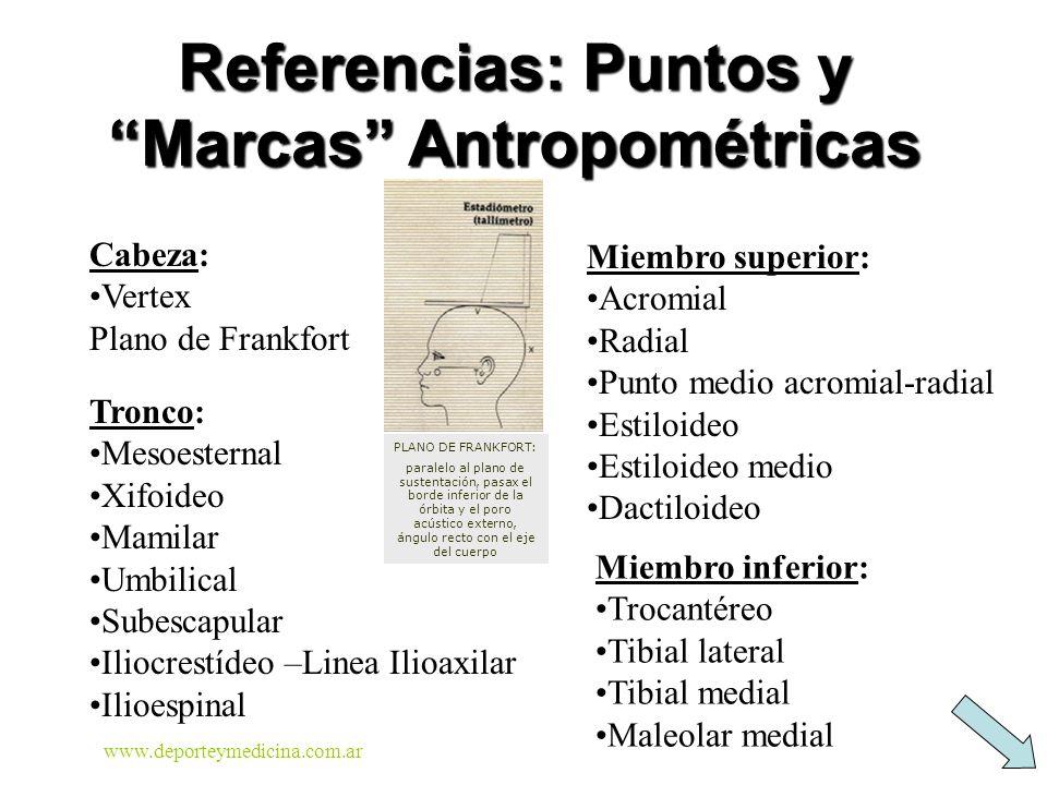 Referencias: Puntos y Marcas Antropométricas