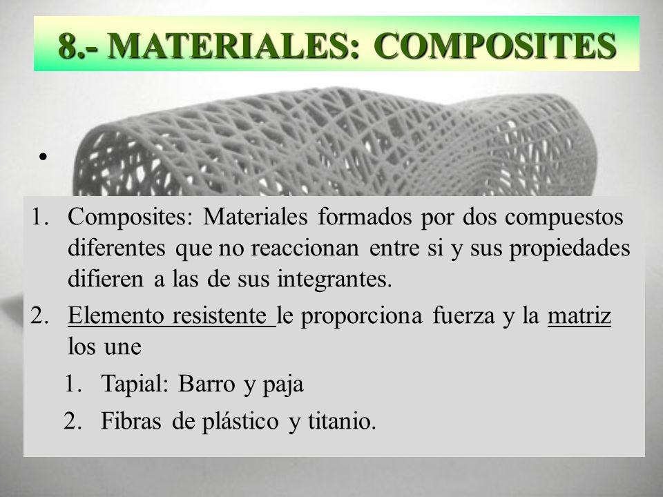 8.- MATERIALES: COMPOSITES