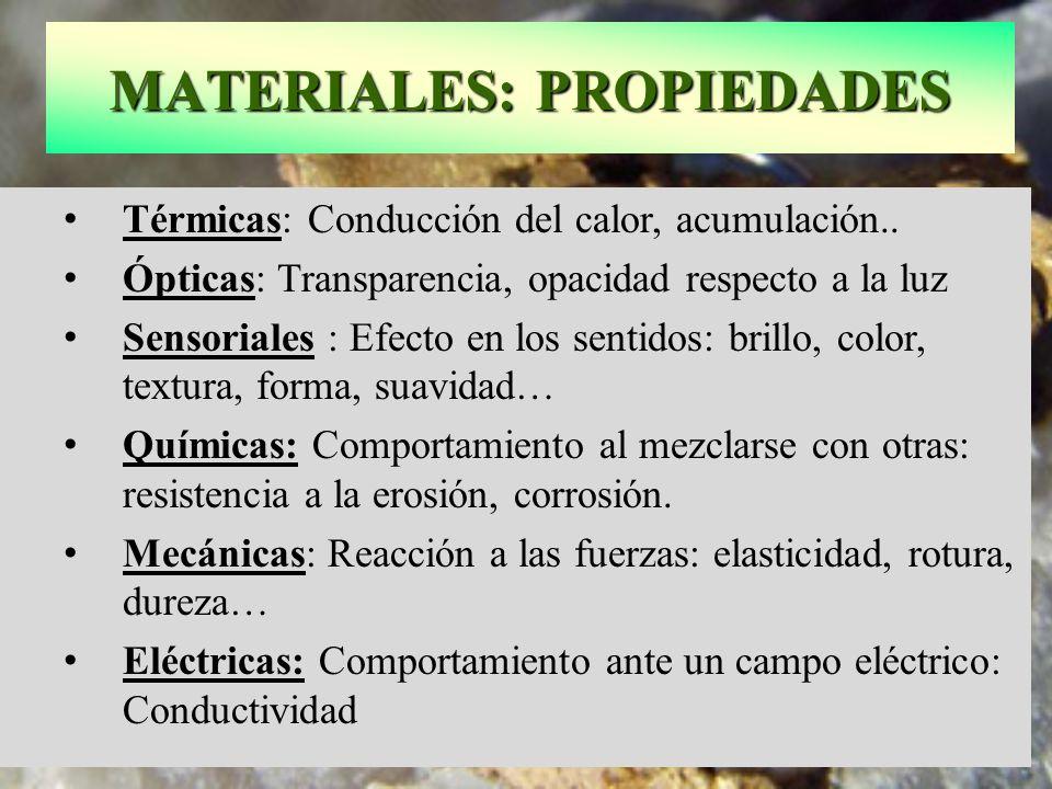 MATERIALES: PROPIEDADES