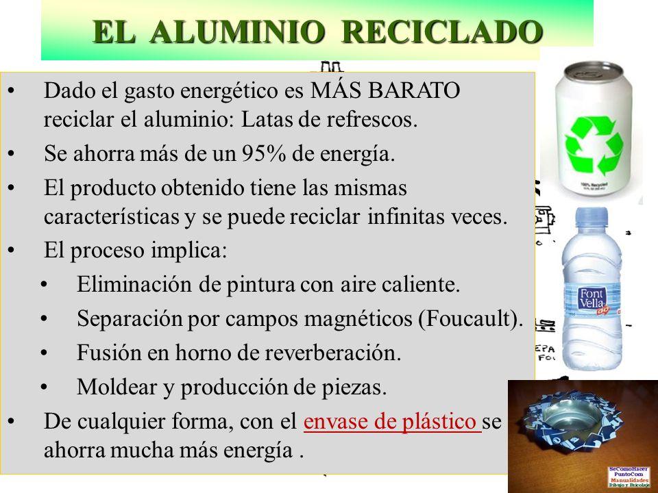 EL ALUMINIO RECICLADO Dado el gasto energético es MÁS BARATO reciclar el aluminio: Latas de refrescos.