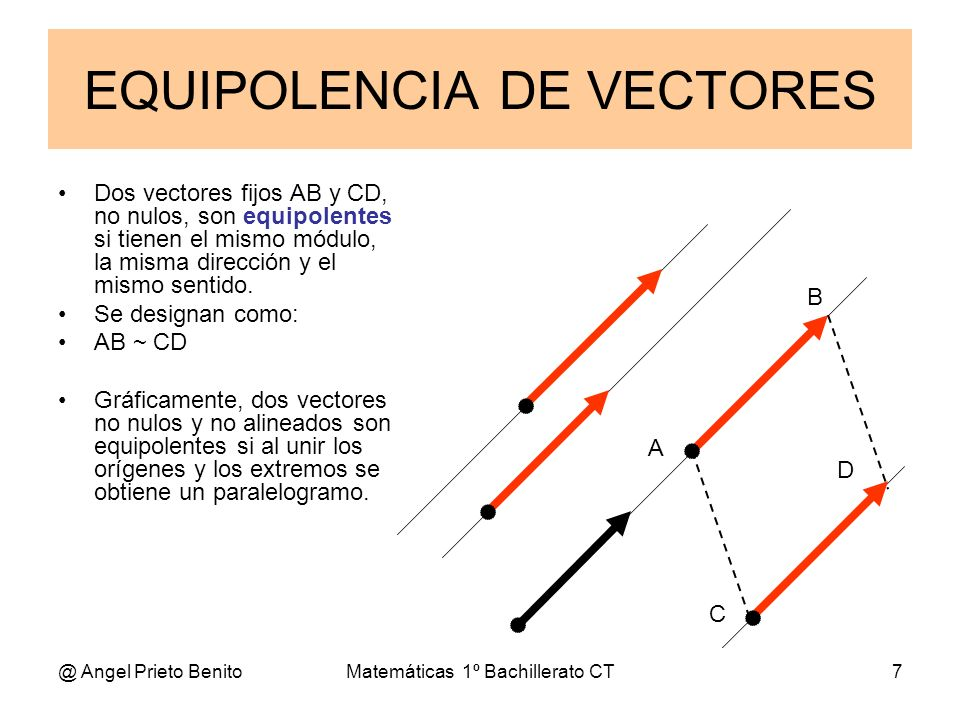 EQUIPOLENCIA DE VECTORES