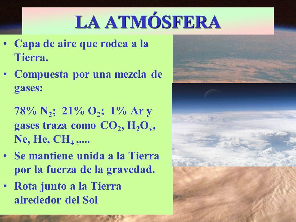 LA ATMÓSFERA Capa de aire que rodea a la Tierra. Compuesta por una mezcla de gases: