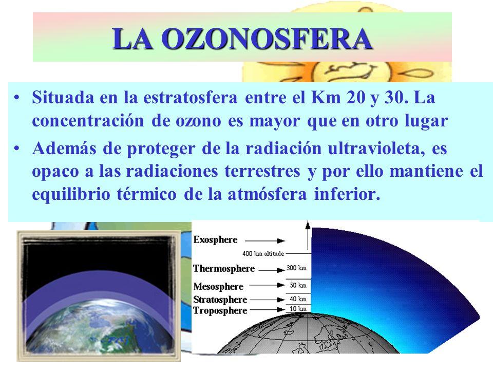 LA OZONOSFERA Situada en la estratosfera entre el Km 20 y 30. La concentración de ozono es mayor que en otro lugar.