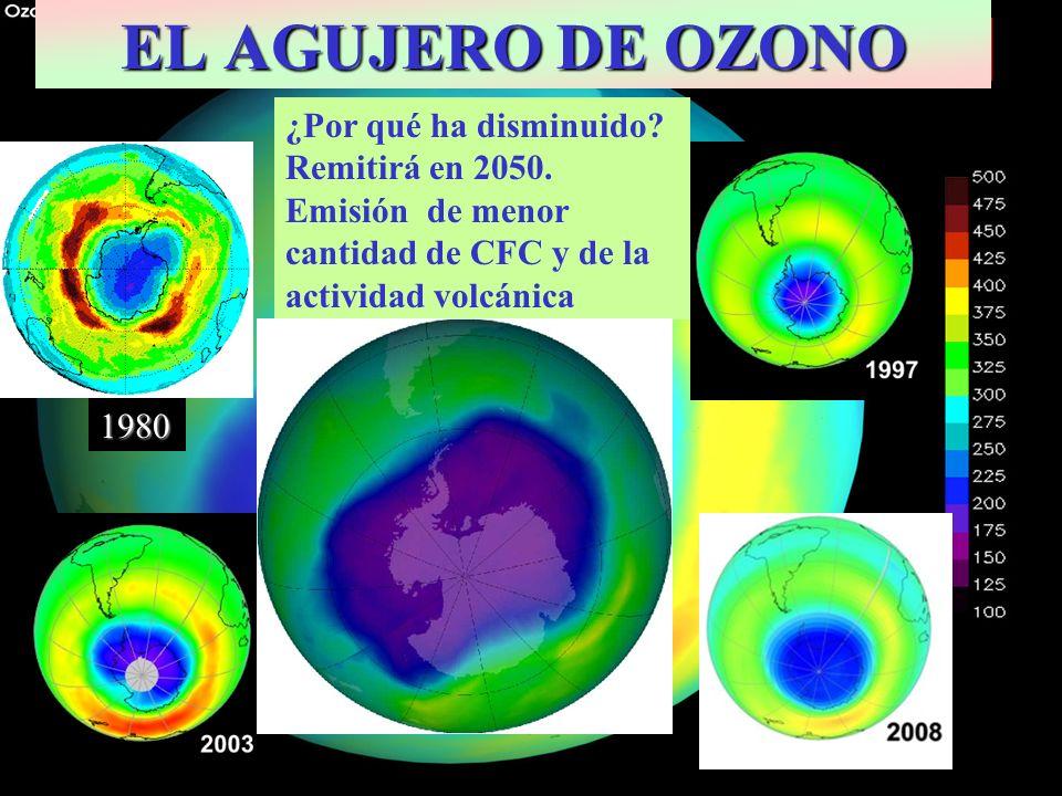 EL AGUJERO DE OZONO Septiembre 2000: Extensión máxima 27 x 106 Km2